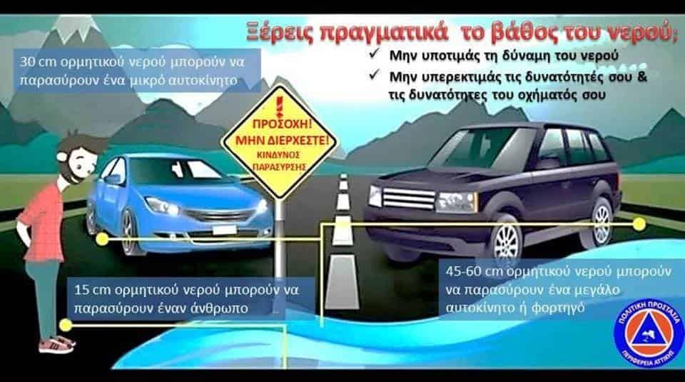 ΙΡΛΑΝΔΙΚΕΣ ΔΙΑΒΑΣΕΙΣ Τι πρέπει να προσέχουμε κατά την οδήγηση ή πεζή . Οδηγίες Πολιτικής Προστασίας
