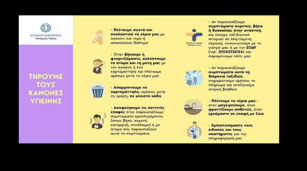 Απλές και χρήσιμες οδηγίες για την προστασία μας από τον κορονοϊό
